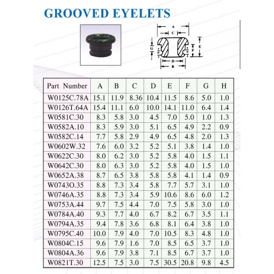 GROOVED  EYELETS