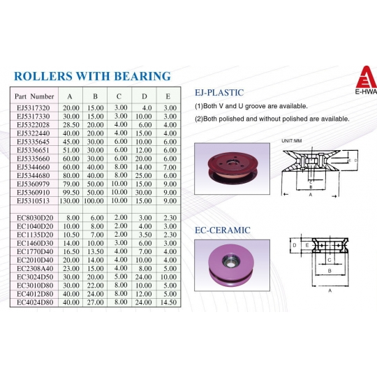ROLLERS WITH BEARING