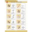 T3-Ceramic Guides